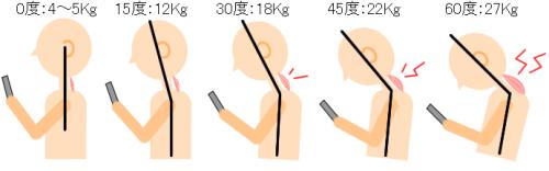 姿勢の絵2
